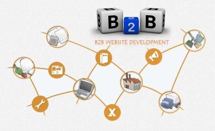 B2B Portal Development in Surat